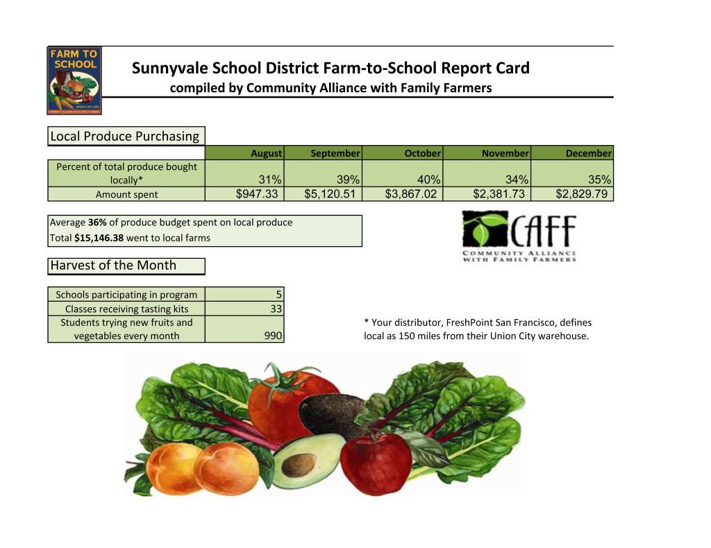 SSD Farm to School (4)